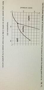 Solved  Use The Phase Diagram Of Substance X Below To Find