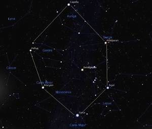 The Canis Minor Constellation - Universe Today