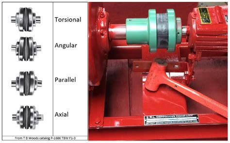 hvac centrifugal pump coupling types close split flexible pros  cons