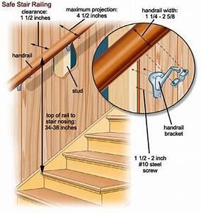 Stair Railing Instillation Diagram