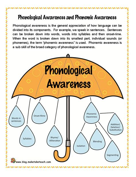 earlyliteracyci5823 phonemic phonological awareness