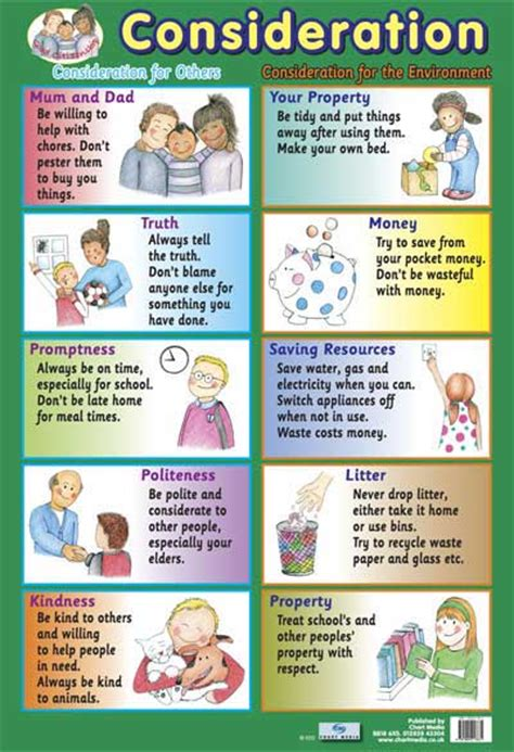 educational posters   word resources