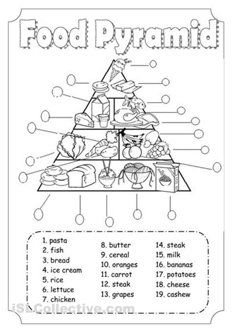 food pyramid for health lesson this will be to show
