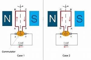 Difference Between Dc Generator And Motor