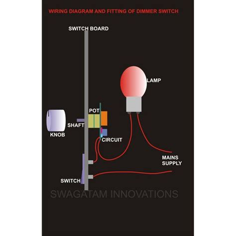 How Make Dimmer Switch For Incandescent Lights