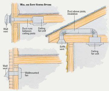 how to vent a bathroom fan diy bathroom vent roof wall and soffit venting options
