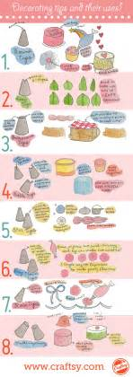 cake decorating tips explore many cake decorating tips and their uses