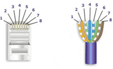 How Make Category Cat Patch Cable