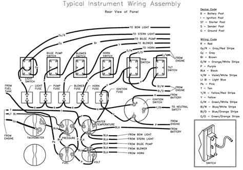 Unravelling Someone Else Creative Gauge Wiring Page