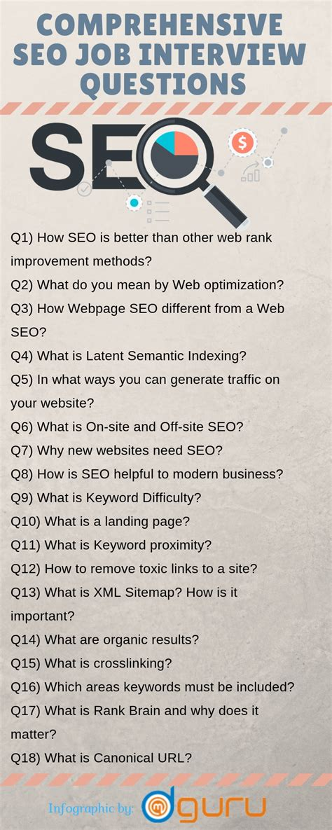 Seo Job Interview Questions Search Engine Optimization