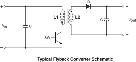 Guide Flyback Transformers Coilcraft