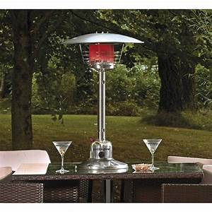 Gas  U0026 Electric Table Top Patio Heaters