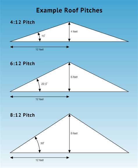 12x16 shed 5 things to consider when choosing a gutter material