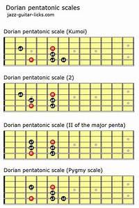 The Dorian Pentatonic Scale