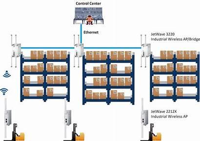 Warehouse Automated China Wireless Agv Zhejiang Solution