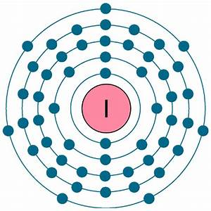 Iodine I  Element 53  Of Periodic Table