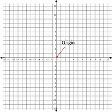 Coordinate Graphing System