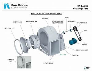 Twin City Fan Wiring Diagram