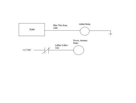 Aftermarket Radio Power Antenna Rxclub Mazda