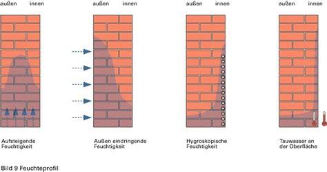 Aufsteigende Feuchtigkeit Im Mauerwerk by Aufsteigende Feuchtigkeit Im Sockelbereich Aufsteigende