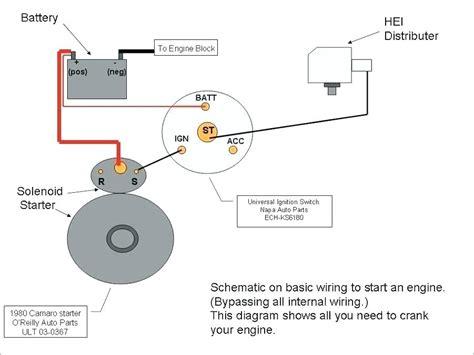Gm Solenoid Wire Diagram by Starter Motor Circuit Diagram Impremedia Net