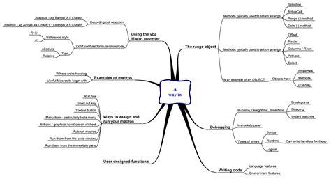11 best images of excel vba worksheet object excel