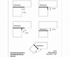 Abstandsflächen Mecklenburg Vorpommern : weka media online shop onlinel sungen software fachb cher fachinformationen ~ Whattoseeinmadrid.com Haus und Dekorationen
