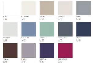 peinture pour meuble de cuisine v33 nuancier peinture carrelage sol tollens 13 couleurs et blanc