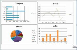 How To Display Multiple Charts In One Chart Sheet