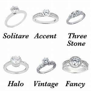 wedding ring types inspiration navokalcom With types of wedding rings