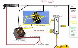 19 Beautiful Nilight Wiring Diagram