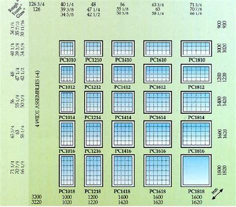 pgt standard window size chart reviews  chart