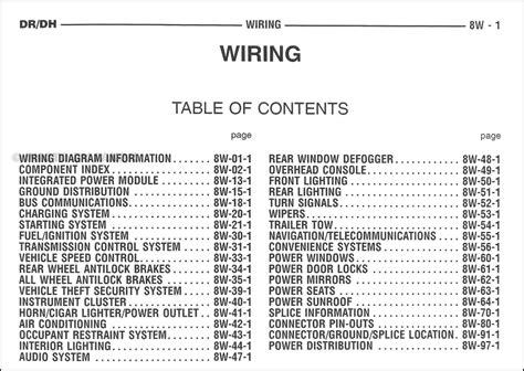 2005 dodge ram truck wiring diagram manual original