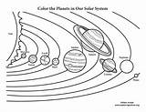 Solar System Space Drawing Coloring Pages Printable Planets Planet Sheets Pdf Nasa Worksheets Diagram Printing Nyomtathato Activity Resolution Map Books sketch template