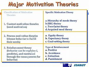 Motivation Theories Essays Descriptive Narrative Essay About My  Employee Motivation Theories Essay Example Reflective Writing Essays Writing Services Iu also Essay For Science  Corporate Writing Services