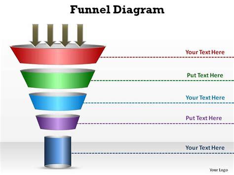 sales funnel template powerpoint yasncinfo