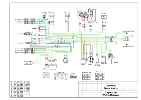 Wiring Diagram For Jonway 150 by Scooter Manuals And Wireing Diagrams Schwinn Scooters