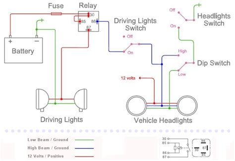 Installing Driving Lights