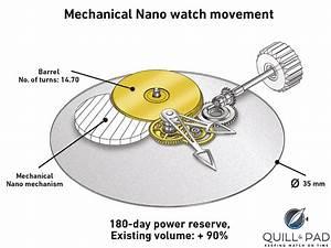 Black Box Theory  The Greubel Forsey Mechanical Nano