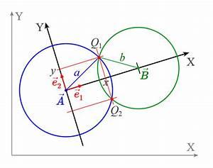 Schnittpunkte Von Funktionen Berechnen : schnittpunkte zweier kreise berechnen javascript ~ Themetempest.com Abrechnung