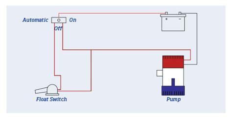 Manual Bilge Wiring Diagram by How To Install A Bilge Burnsco