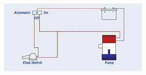 Bilge Pump Wiring Diagram With Float Switch