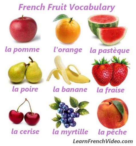 Learn How To Say Different Kinds Of Fruit In French In This Audio Lesson!  Learning French