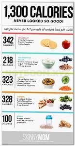 Detox Diet Tips Best Diets To Lose Weight 2 Week Diet