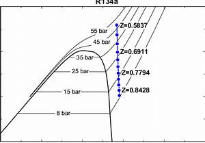 Turbine Expansion Of R134a In The Optimized Cycle