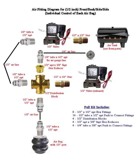 Wiring Diagram For Air Bag Suspension by Air Fitting Kit 12in Fbss