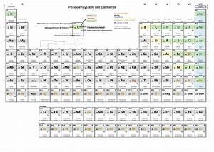 Chemie Dichte Berechnen : periodensystem der elemente ~ Themetempest.com Abrechnung