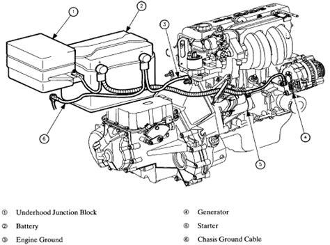 starter located    saturn sl automobile
