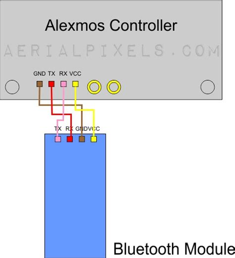 alexmos bluetooth module installation and setup guide aerialpixels