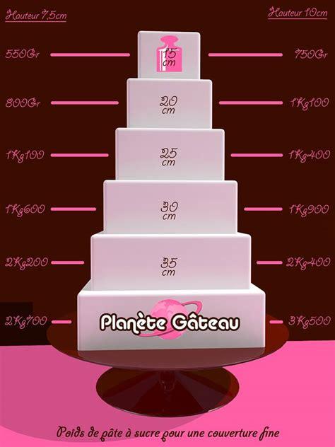 quantite de pate a sucre planete gateauquantit 233 s de p 226 te 224 sucre planete gateau